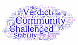 word cloud of responses to George Floyd's death and Derek Chauvin trial
